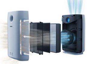 Filtry oczyszczacza powietrza